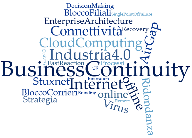 La business continuity e l'industria 4.0