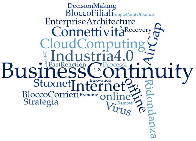 La business continuity e l'industria 4.0
